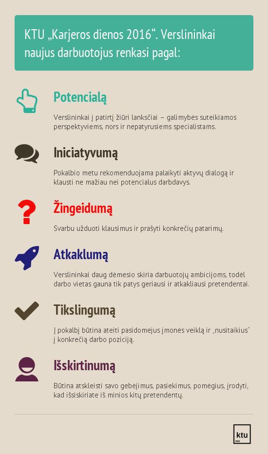 Infografikas_Kaip darbuotojus renkasi verslininkai